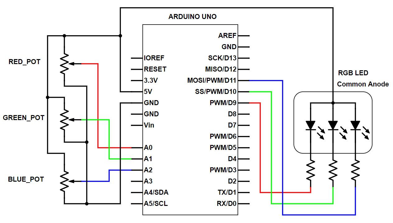 Pin diagram led rgb How to