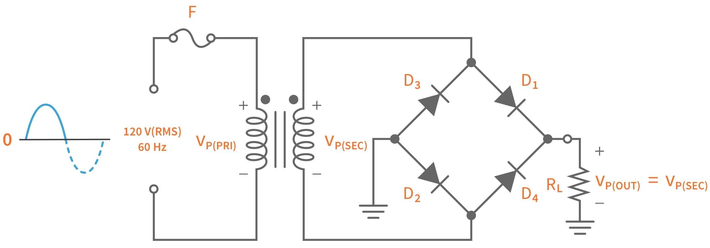Bridge Full-Wave Rectifier Operation - Tutorials | CircuitBreadCircuitBread