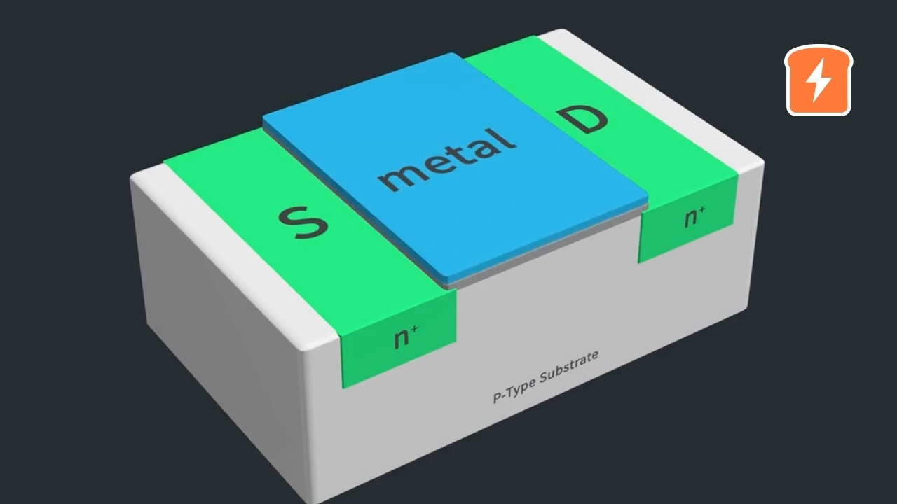 How a MOSFET works at the Semiconductor level